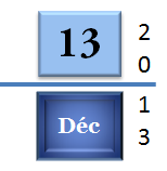13 Décembre 2013 - dépannage, maintenance, suppression de virus et formation informatique sur Paris
